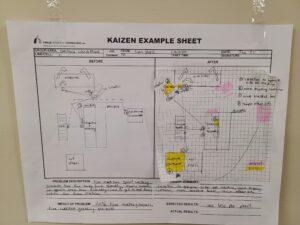 Simple kaizen example sheet