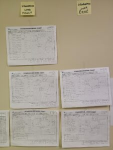 Standardized work documents - work charts